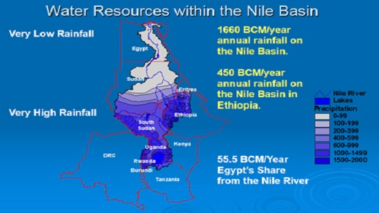 GERD & Ethiopian Water Resources: Is it an Aspiration for Hydropower or Hegemony for Water Power?!